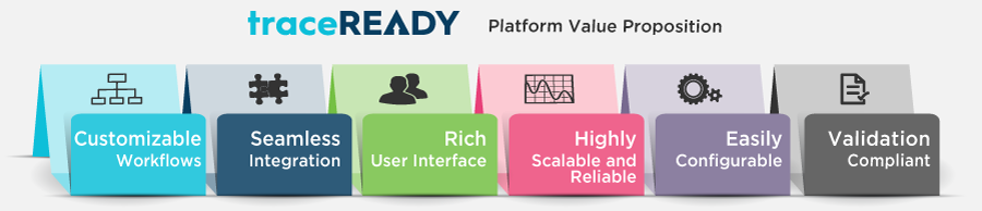 traceready value proposition